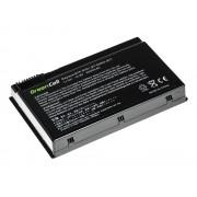 Baterie laptop Acer Aspire 3020 3040 3610 5040 BTP-AHD1